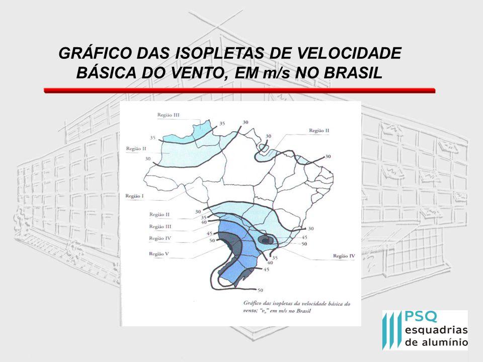 GRÁFICO DAS ISOPLETAS DE VELOCIDADE BÁSICA DO VENTO, EM m/s NO BRASIL