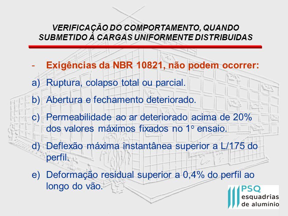 Exigências da NBR 10821, não podem ocorrer: