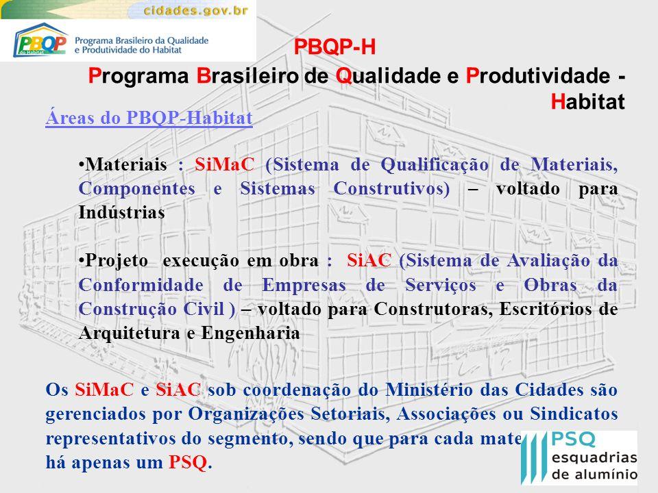 PBQP-H Programa Brasileiro de Qualidade e Produtividade - Habitat
