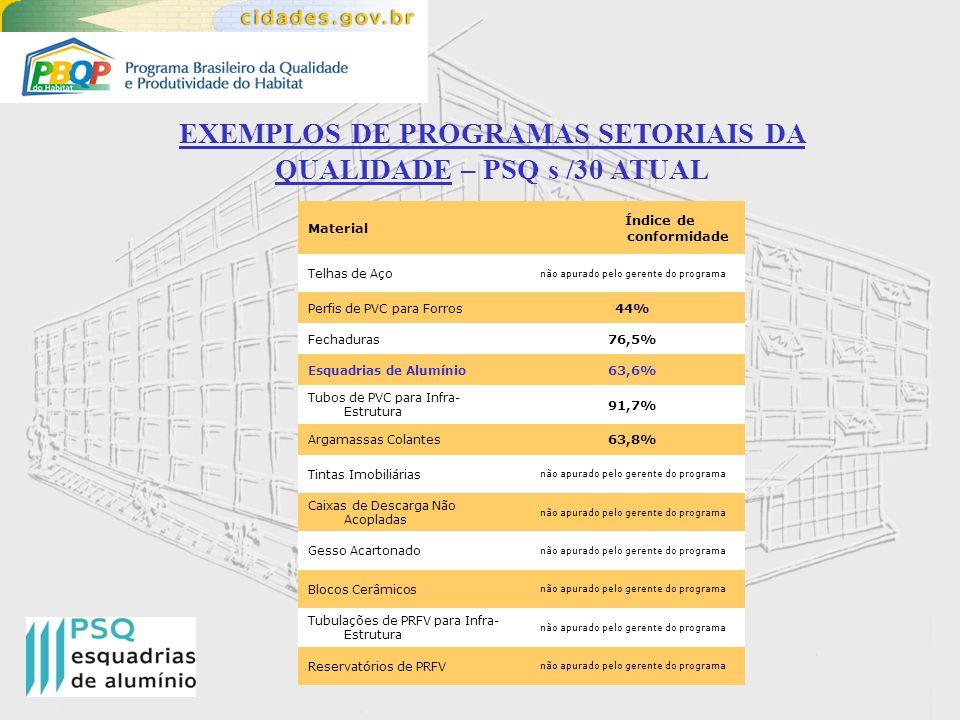 EXEMPLOS DE PROGRAMAS SETORIAIS DA QUALIDADE – PSQ s /30 ATUAL