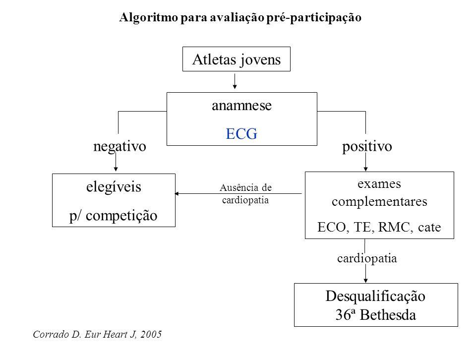 Algoritmo para avaliação pré-participação