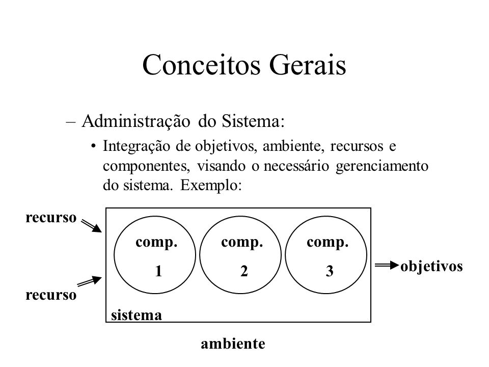Conceitos Gerais Administração do Sistema:
