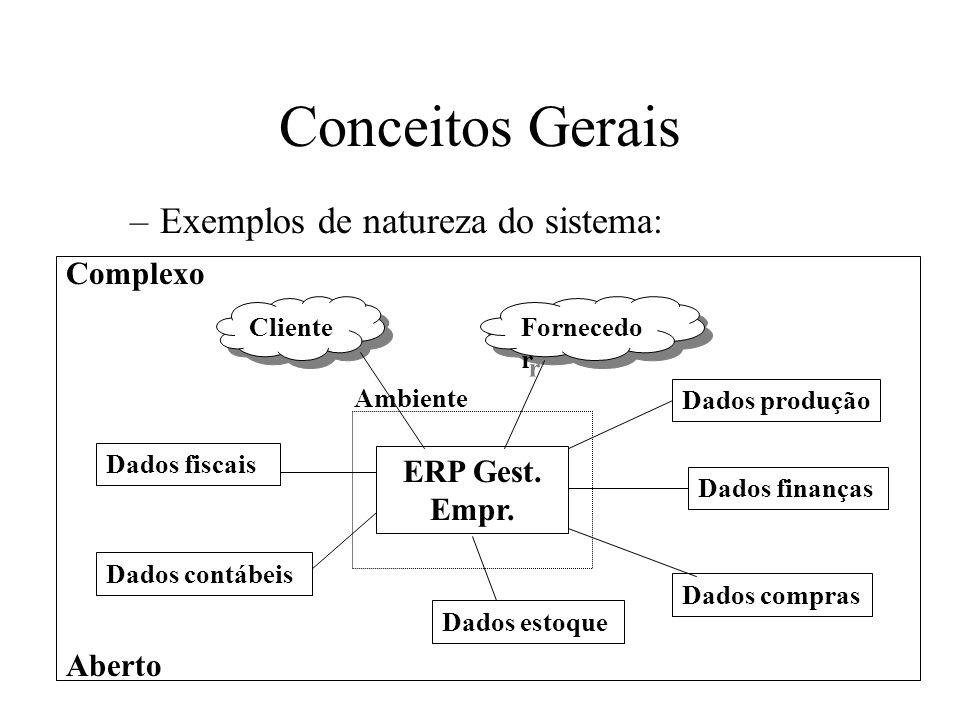 Conceitos Gerais Exemplos de natureza do sistema: Complexo