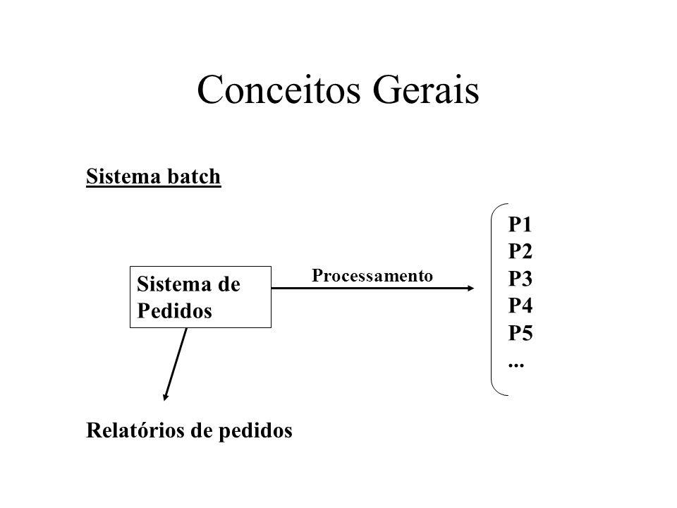 Conceitos Gerais Sistema batch P1 P2 P3 P4 P5 Sistema de Pedidos ...