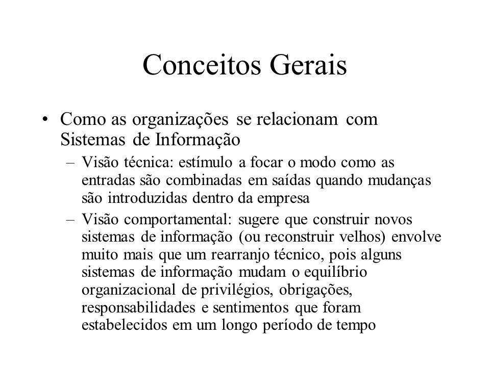 Conceitos Gerais Como as organizações se relacionam com Sistemas de Informação.