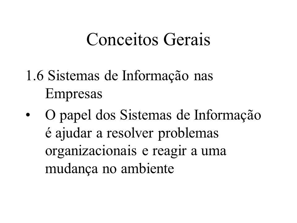 Conceitos Gerais 1.6 Sistemas de Informação nas Empresas
