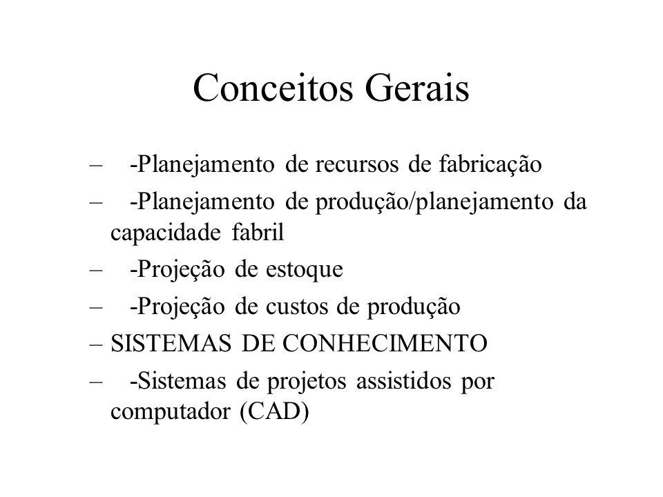 Conceitos Gerais -Planejamento de recursos de fabricação