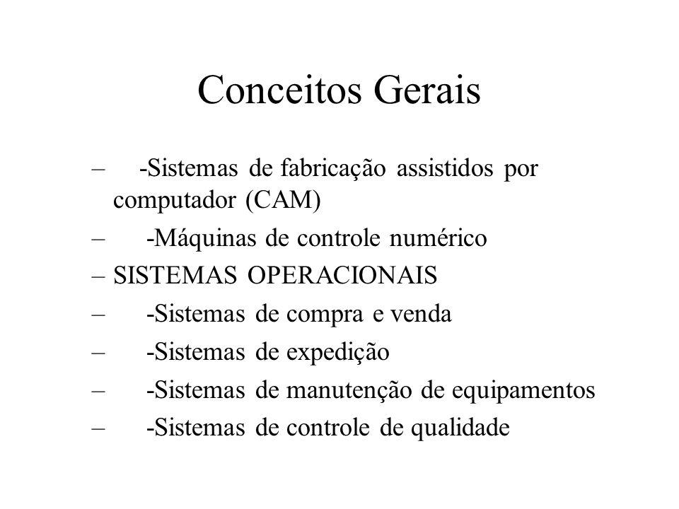 Conceitos Gerais -Sistemas de fabricação assistidos por computador (CAM) -Máquinas de controle numérico.