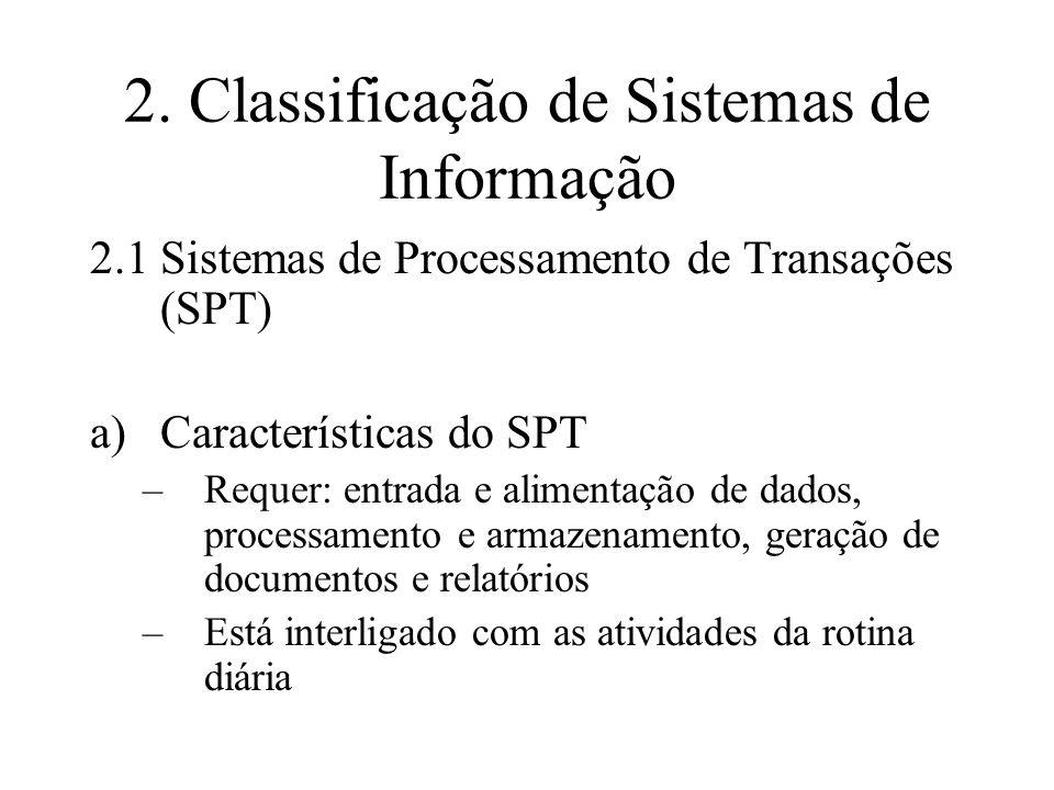 2. Classificação de Sistemas de Informação