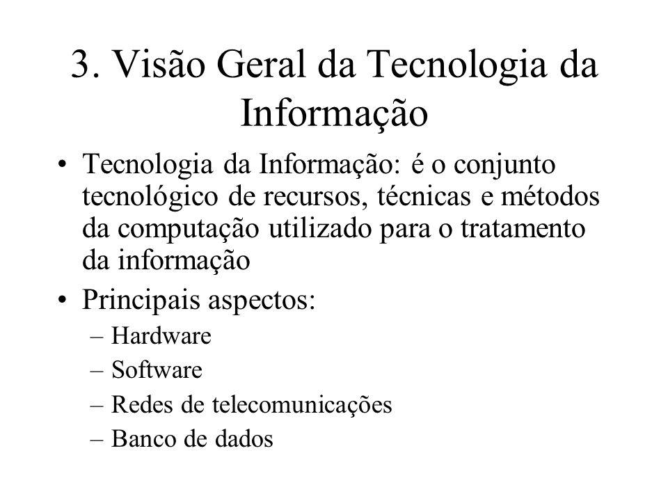 3. Visão Geral da Tecnologia da Informação