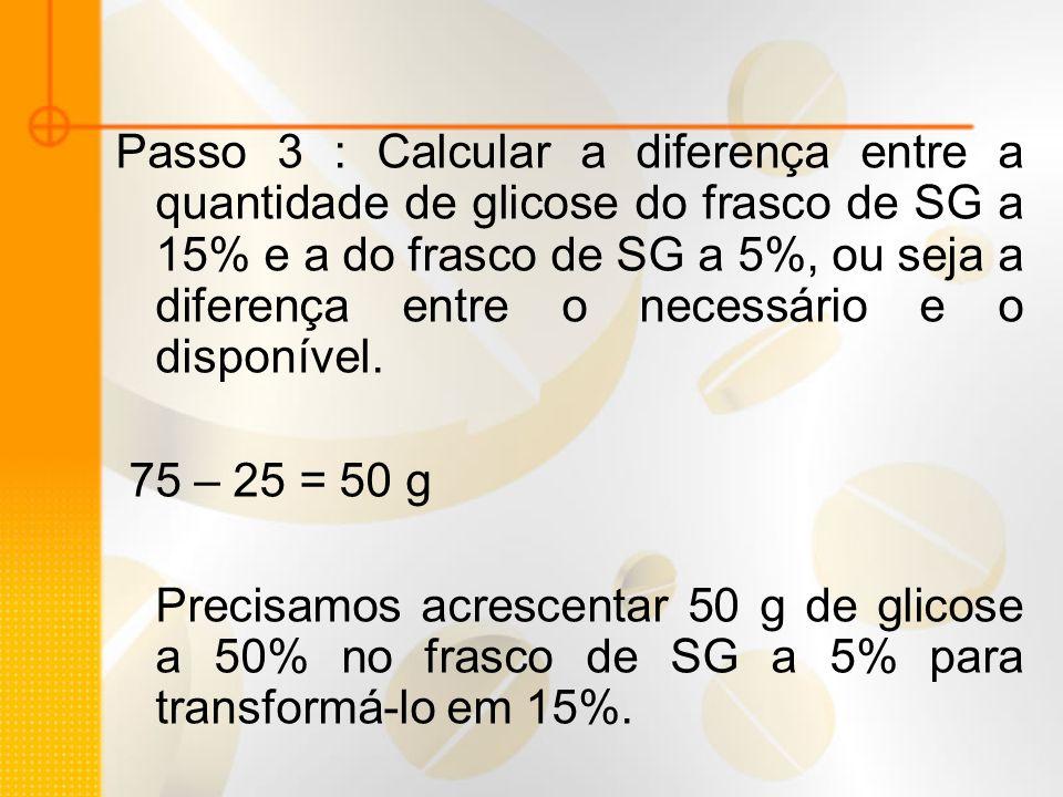 Passo 3 : Calcular a diferença entre a quantidade de glicose do frasco de SG a 15% e a do frasco de SG a 5%, ou seja a diferença entre o necessário e o disponível.