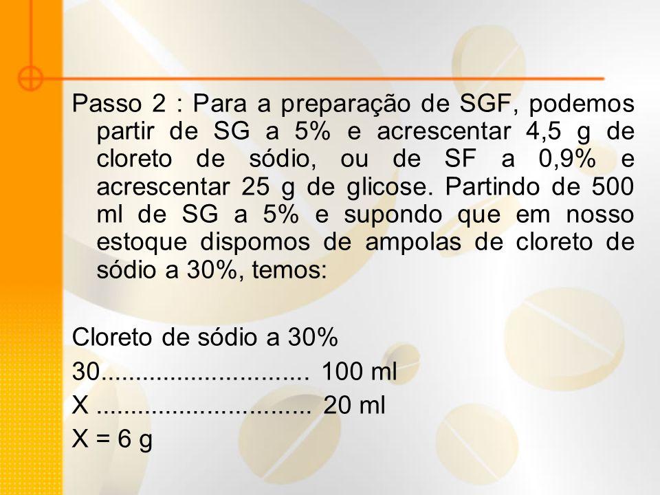Passo 2 : Para a preparação de SGF, podemos partir de SG a 5% e acrescentar 4,5 g de cloreto de sódio, ou de SF a 0,9% e acrescentar 25 g de glicose. Partindo de 500 ml de SG a 5% e supondo que em nosso estoque dispomos de ampolas de cloreto de sódio a 30%, temos: