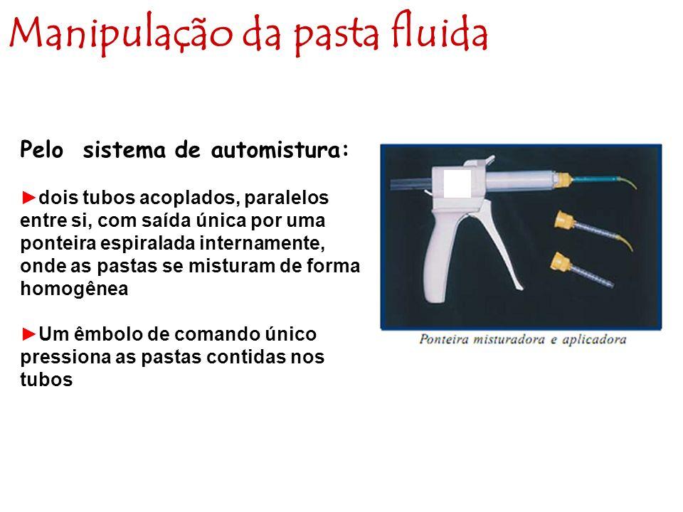 Manipulação da pasta fluida