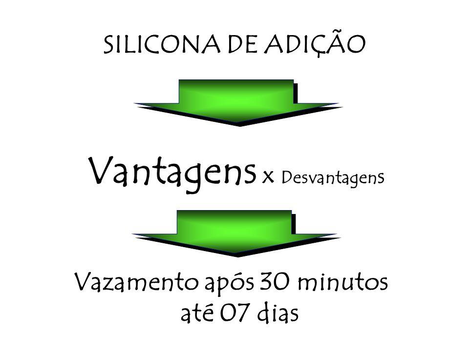 Vantagens x Desvantagens Vazamento após 30 minutos até 07 dias