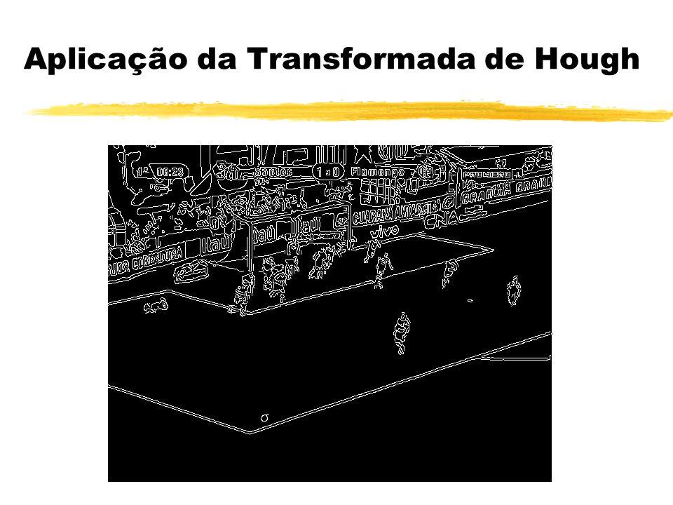 Aplicação da Transformada de Hough