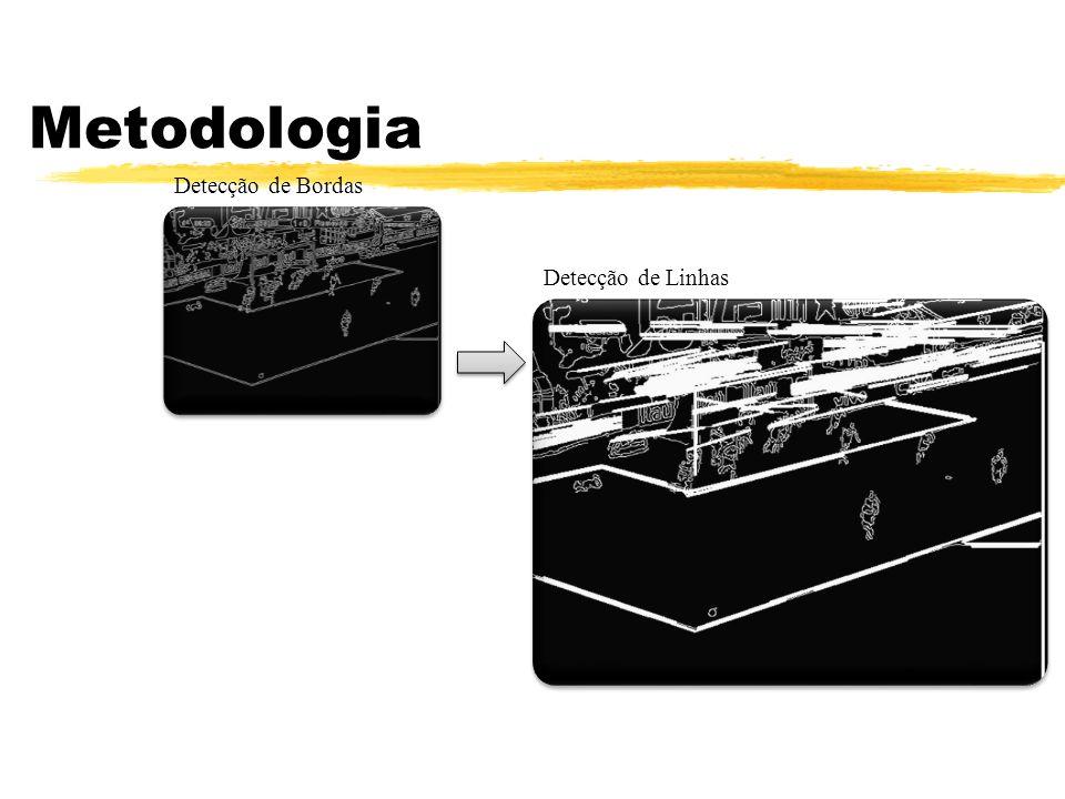 Metodologia Detecção de Bordas Detecção de Linhas