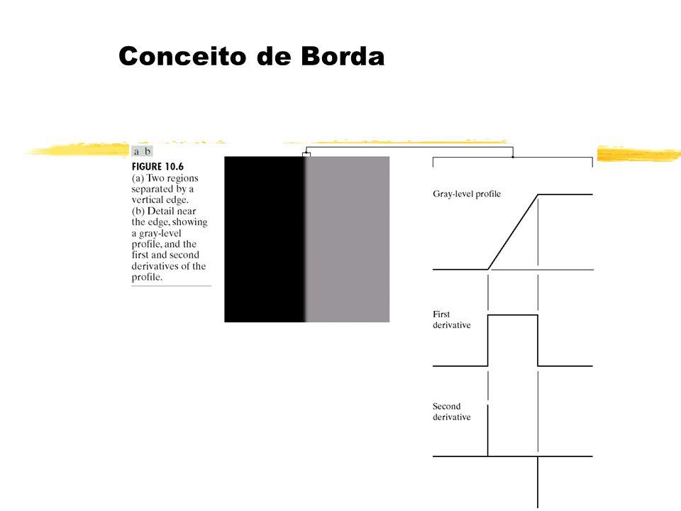 Conceito de Borda