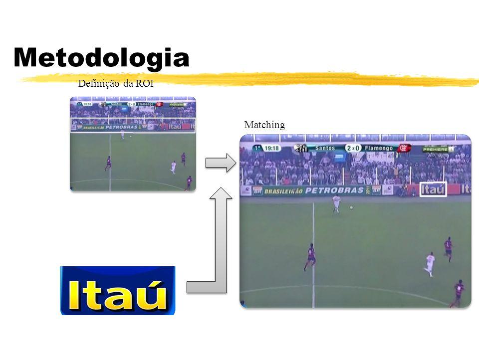 Metodologia Definição da ROI Matching