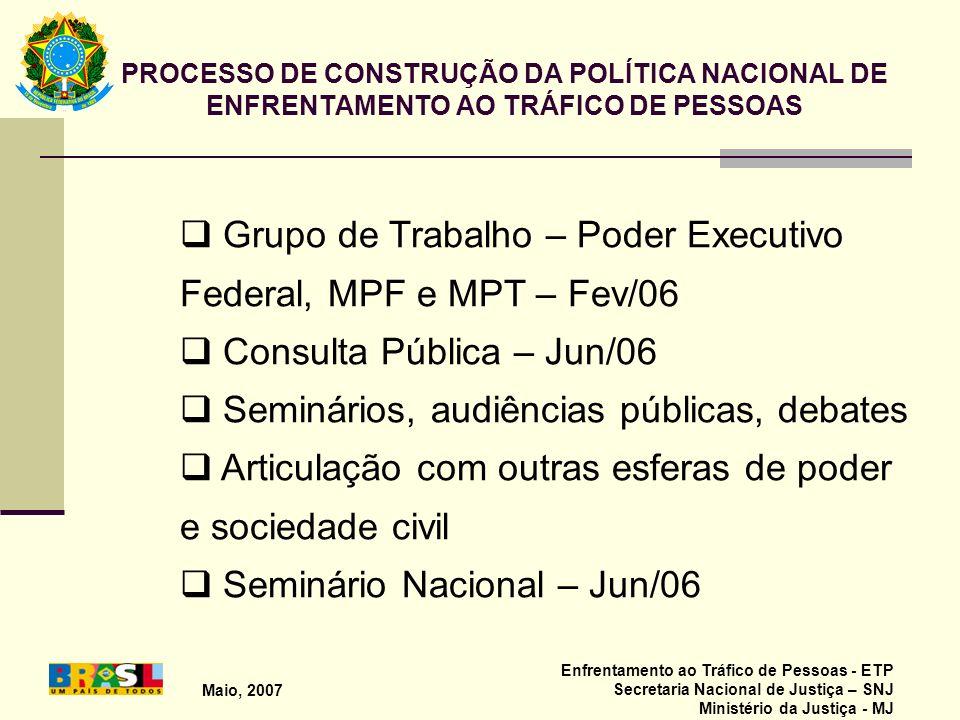 Grupo de Trabalho – Poder Executivo Federal, MPF e MPT – Fev/06