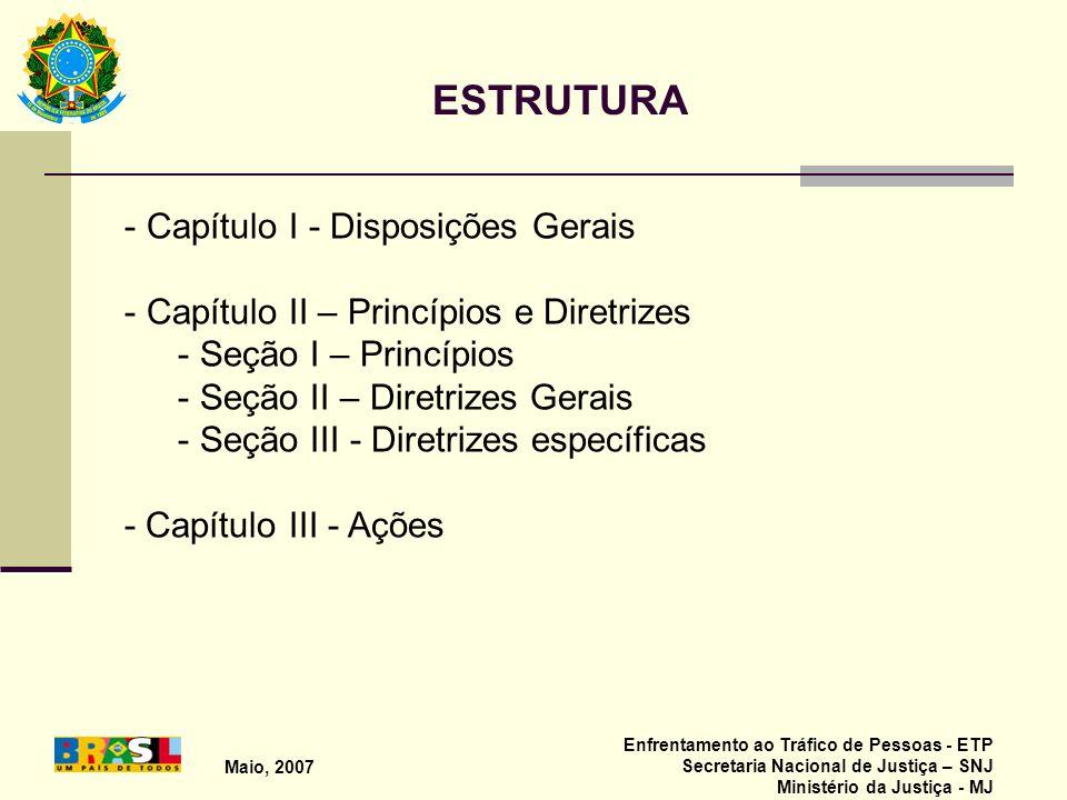 ESTRUTURA Capítulo I - Disposições Gerais