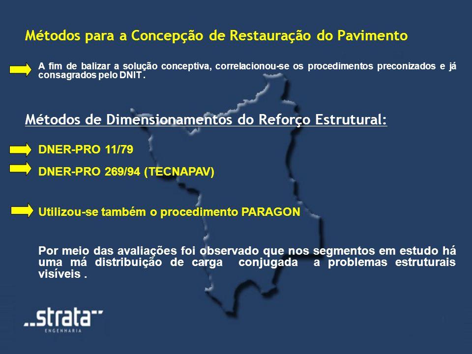 Métodos para a Concepção de Restauração do Pavimento