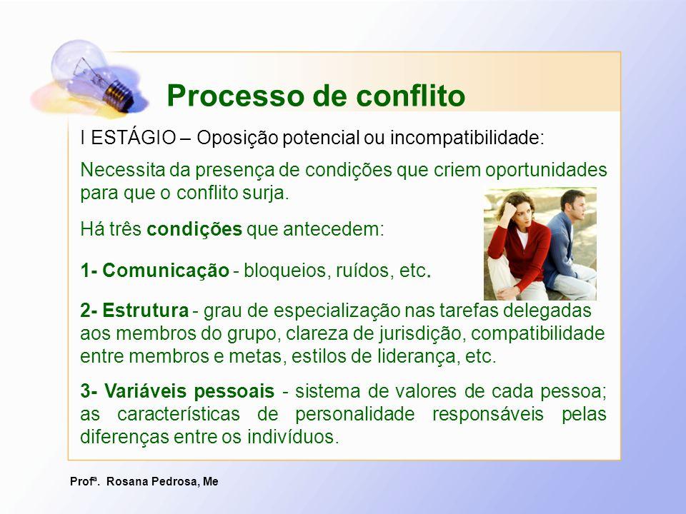 Processo de conflito I ESTÁGIO – Oposição potencial ou incompatibilidade: