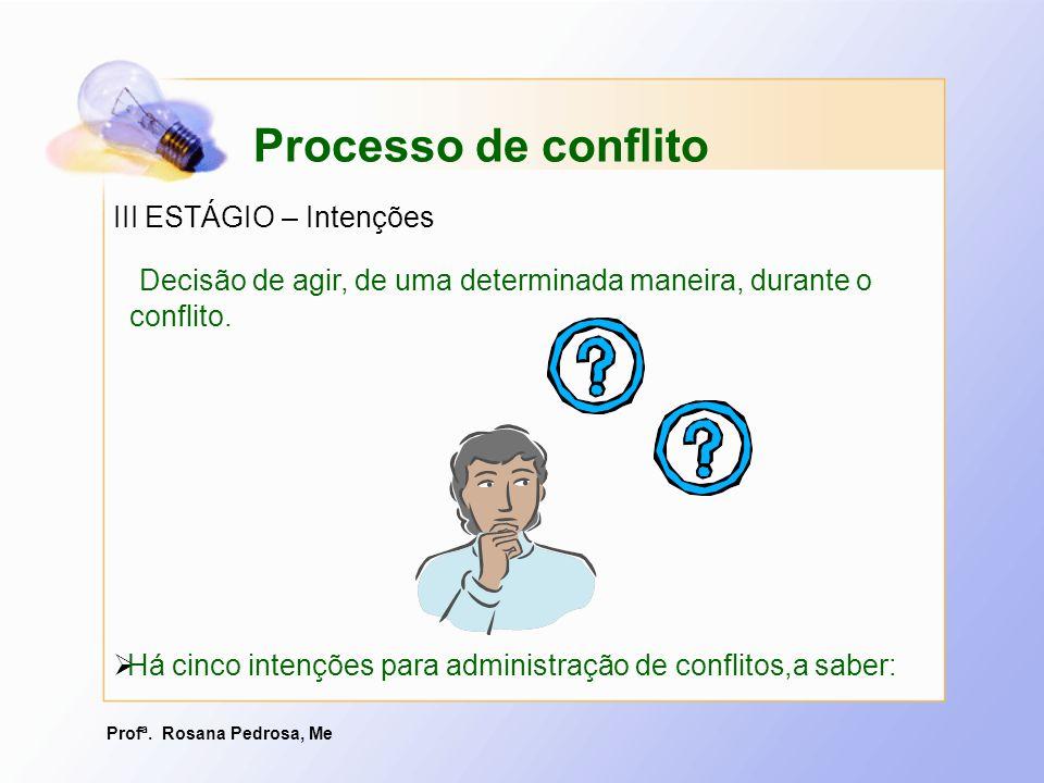 Processo de conflito III ESTÁGIO – Intenções. Decisão de agir, de uma determinada maneira, durante o conflito.