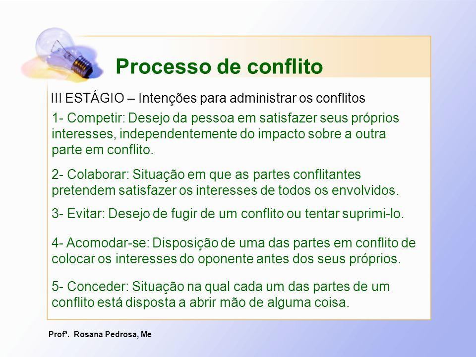 Processo de conflito III ESTÁGIO – Intenções para administrar os conflitos.