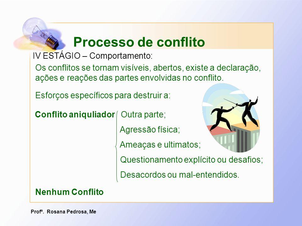 Processo de conflito IV ESTÁGIO – Comportamento: