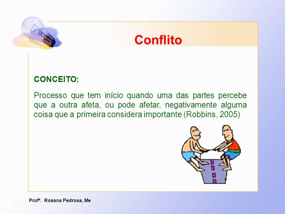 Conflito CONCEITO: