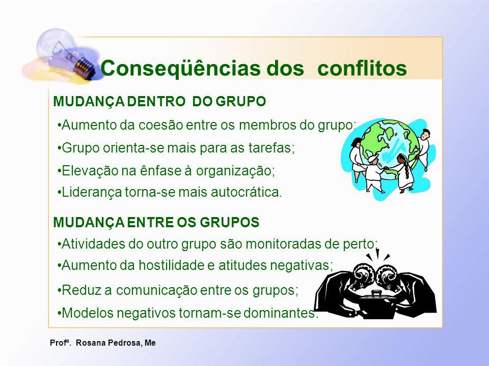 Conseqüências dos conflitos
