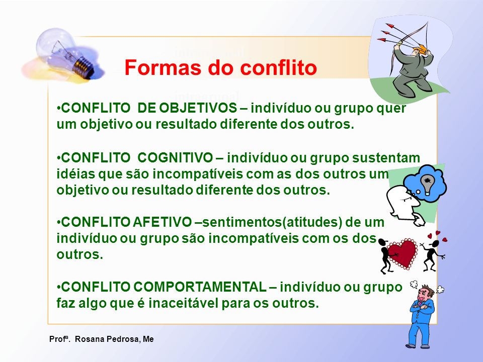 Formas do conflito intrapessoal intergrupal intragrupal
