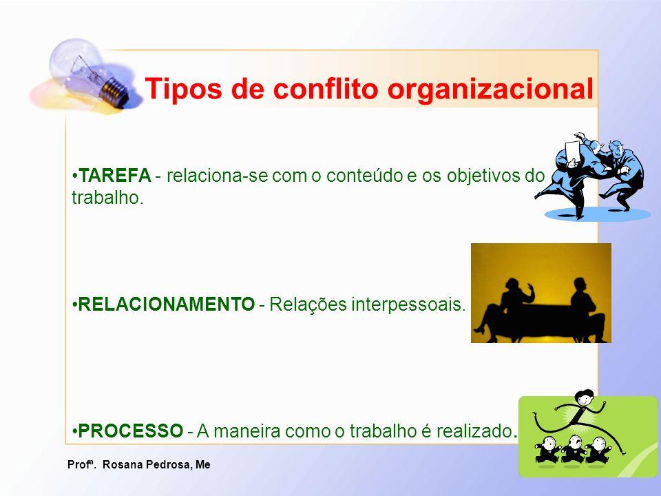 Tipos de conflito organizacional