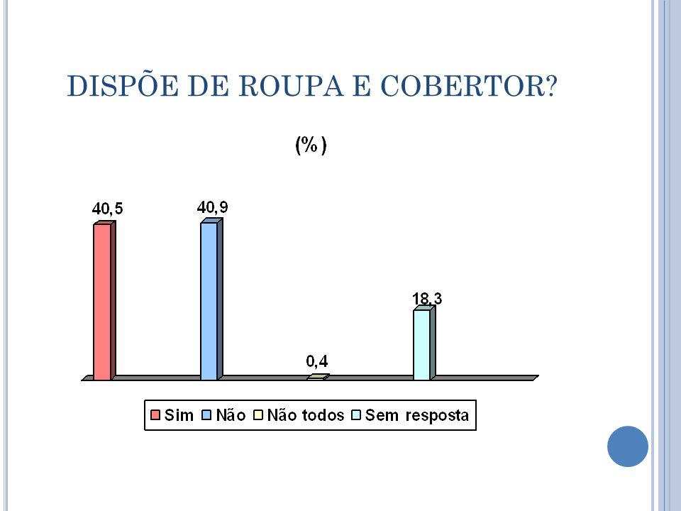 DISPÕE DE ROUPA E COBERTOR