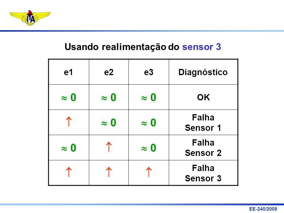  0  Usando realimentação do sensor 3 e1 e2 e3 Diagnóstico OK