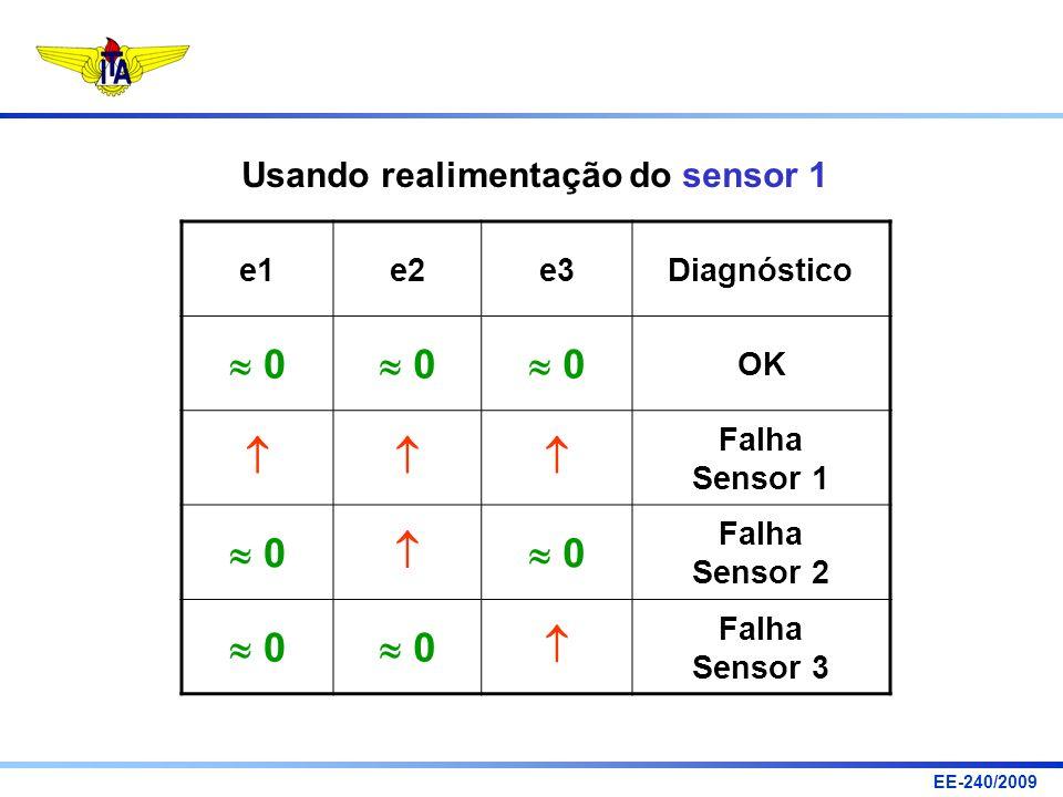  0  Usando realimentação do sensor 1 e1 e2 e3 Diagnóstico OK