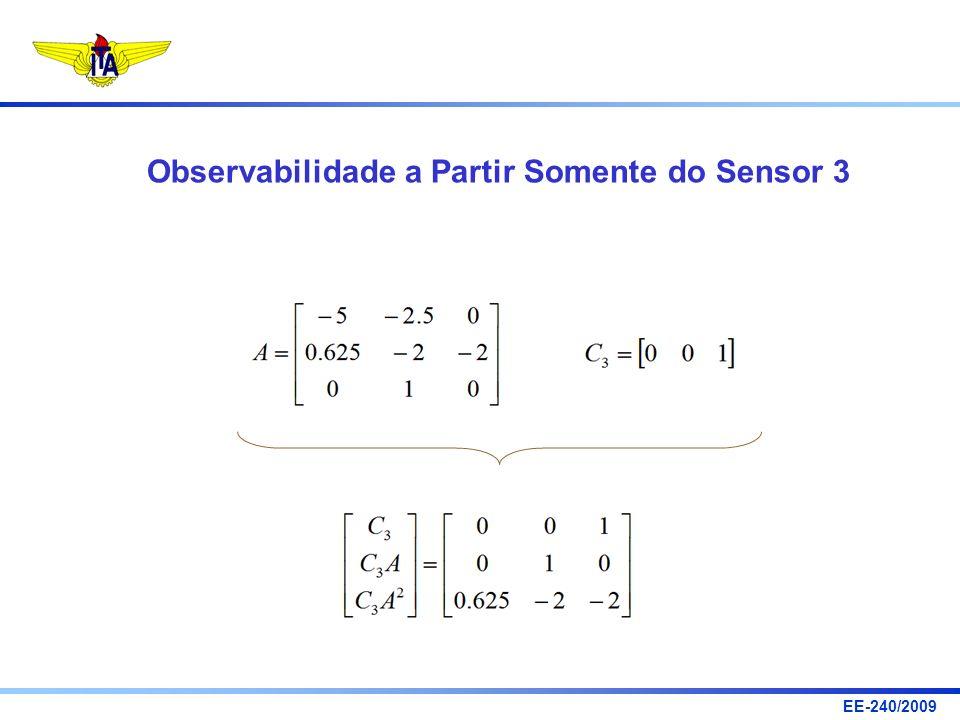 Observabilidade a Partir Somente do Sensor 3