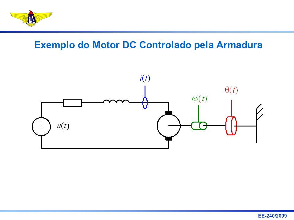 Exemplo do Motor DC Controlado pela Armadura