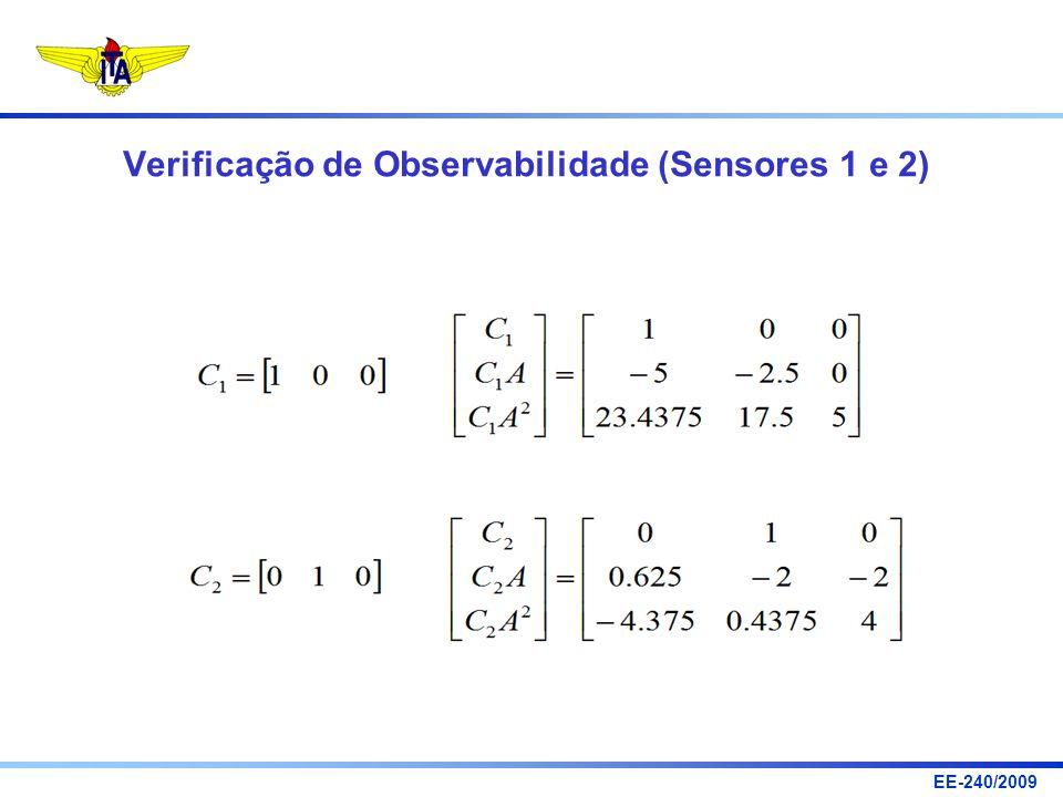 Verificação de Observabilidade (Sensores 1 e 2)