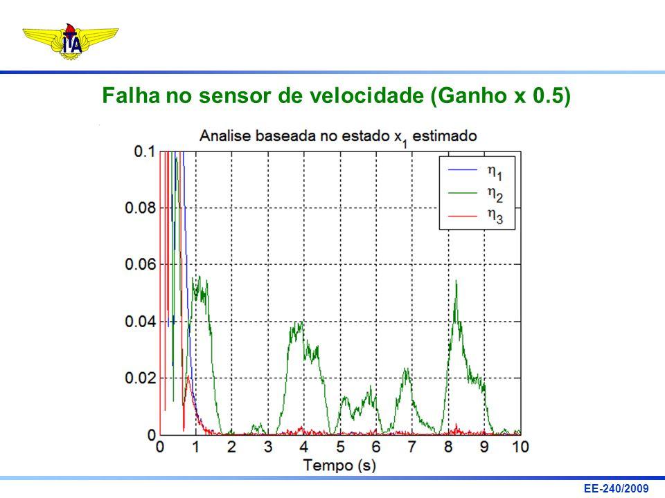Falha no sensor de velocidade (Ganho x 0.5)
