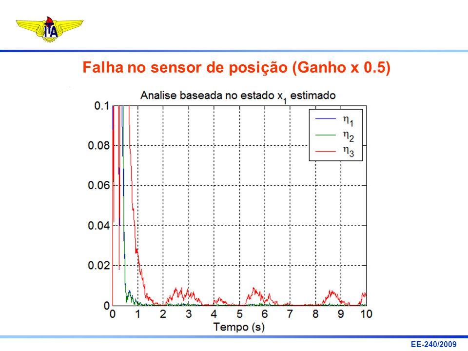 Falha no sensor de posição (Ganho x 0.5)