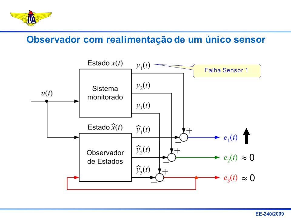 Observador com realimentação de um único sensor
