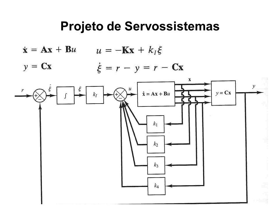 Projeto de Servossistemas