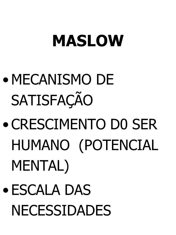 MASLOW MECANISMO DE SATISFAÇÃO