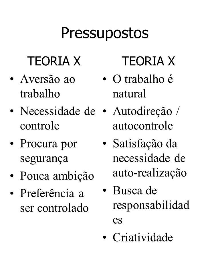 Pressupostos TEORIA X Aversão ao trabalho Necessidade de controle