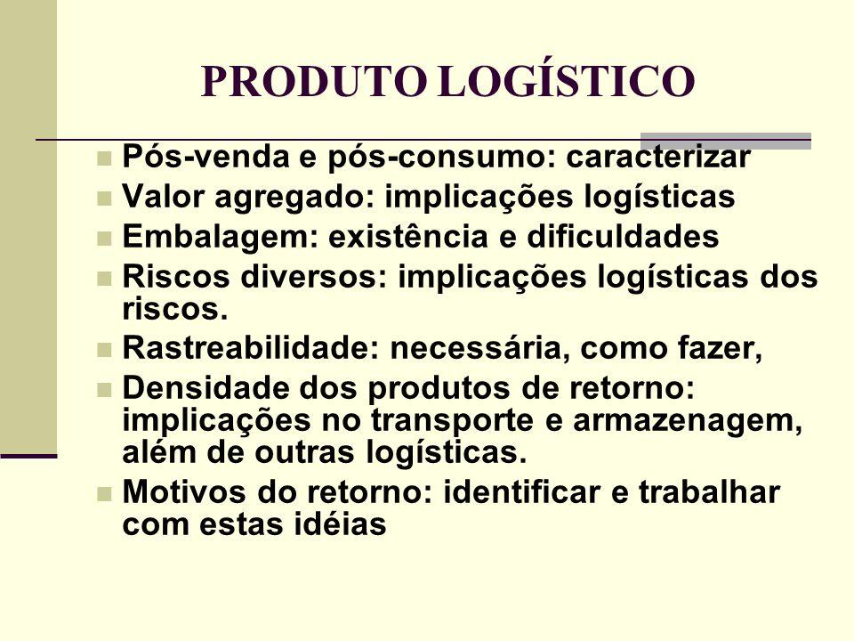 PRODUTO LOGÍSTICO Pós-venda e pós-consumo: caracterizar