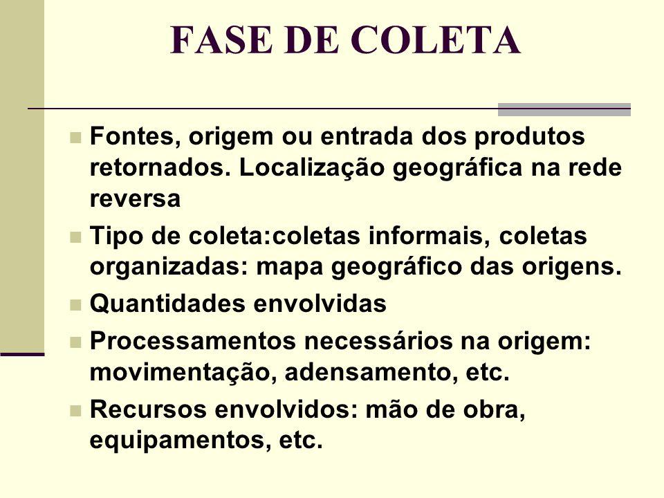 FASE DE COLETA Fontes, origem ou entrada dos produtos retornados. Localização geográfica na rede reversa.