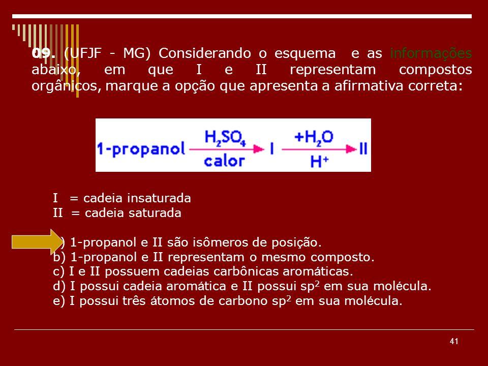 09. (UFJF - MG) Considerando o esquema e as informações abaixo, em que I e II representam compostos orgânicos, marque a opção que apresenta a afirmativa correta: