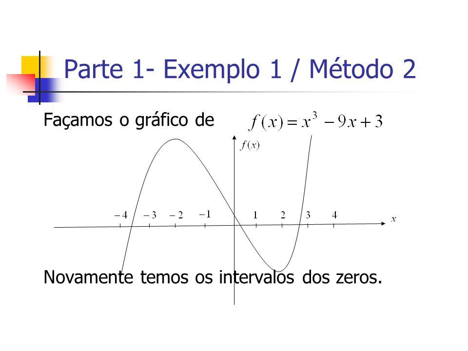 Parte 1- Exemplo 1 / Método 2