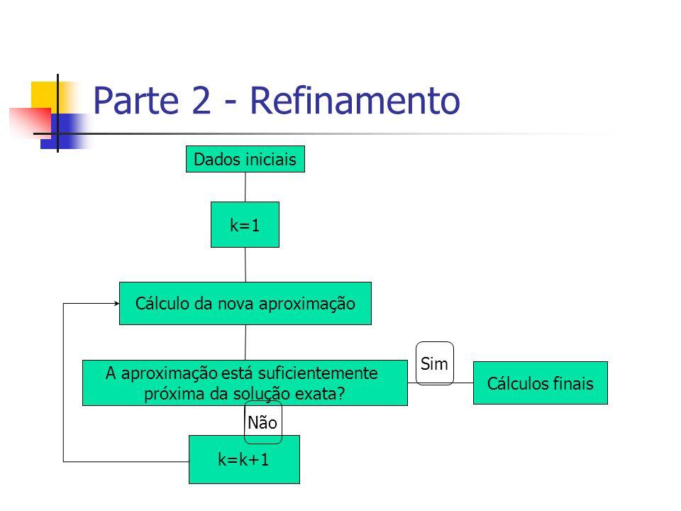 Parte 2 - Refinamento Dados iniciais k=1 Cálculo da nova aproximação